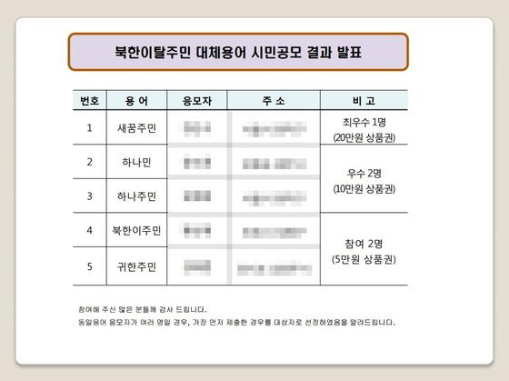 서울시가 실시한 북한이탈주민 대체명 공모 결과 '새꿈주민'이 1위로 선정됐다. [사진 서울시 홈페이지 캡처]