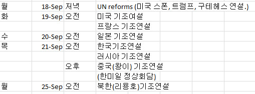 유엔총회 주요 기조연설 일정