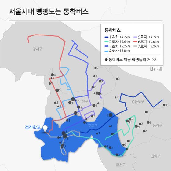 서울 정진학교 195명의 학생들은 매일 아침 6시 50분부터 7대의 통학버스를 운행해 등교한다.