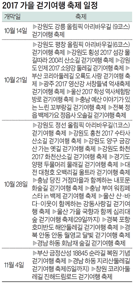 2017 가을 걷기여행 축제 일정