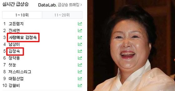 11월 15일 생일을 맞은 김정숙 여사를 축하하기 위해 지지자들이 실검 이벤트를 벌이고 있다. [사진 네이버 캡처]