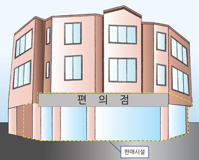 필로티 구조 (1층 상가시설 + 상층부 주거) [사진 서울특별시]