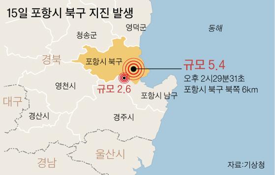 15일 경북 포항 지진 발생 위치. 그래픽=김영옥 기자 yesok@joongang.co.kr