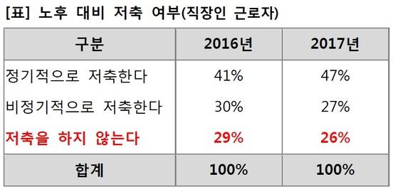 자료:신한은행