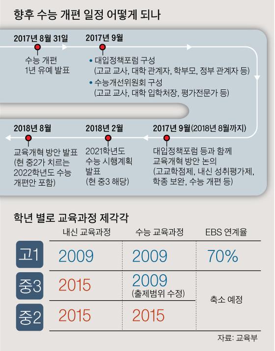 김주원 기자 zoom@joongang.co.kr