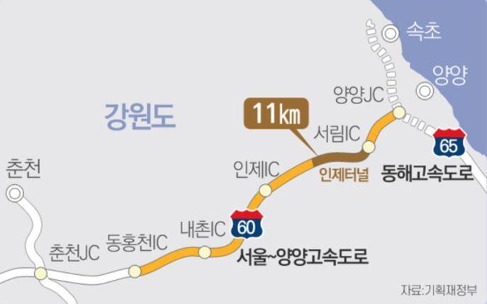 인제터널 위치