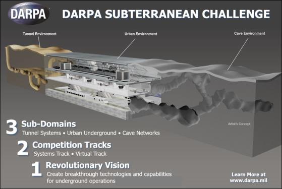 DARPA의 '지하 경연'에 대한 개념도. 미군은 지하를 탐색할 수 있는 새 기술을 원하고 있다. [사진 DARPA]