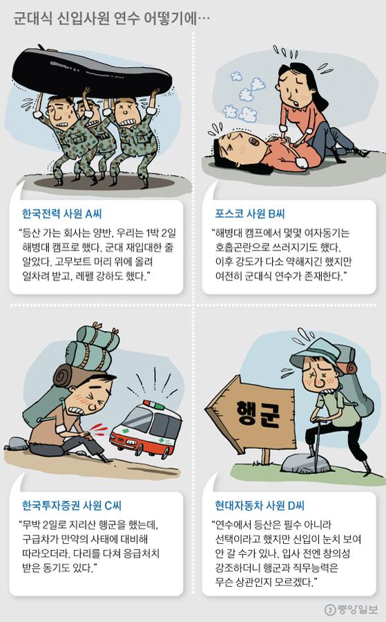 [일러스트=김회룡 기자 aseokim@joongang.co.kr]