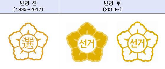 중앙선관위, 휘장 속 글자 한자에서 한글로 교체 [연합뉴스]