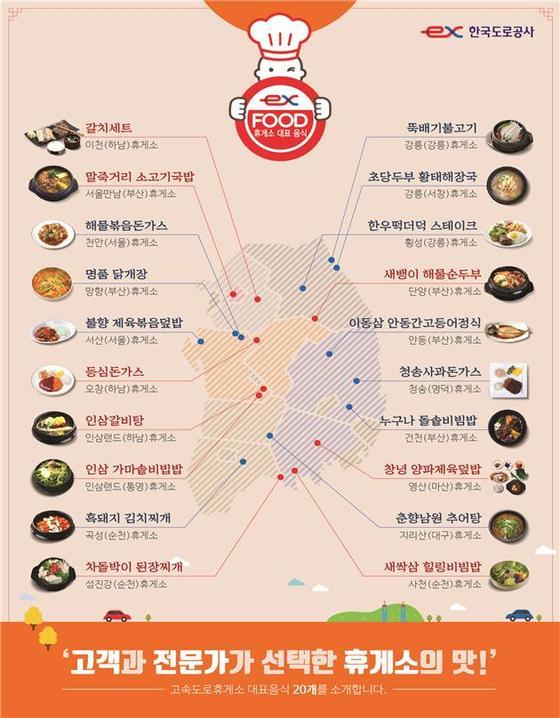 한국도로공사에서 일반인 투표와 전문가 평가를 거쳐 선정한 베스트 음식 20. [사진 한국도로공사]