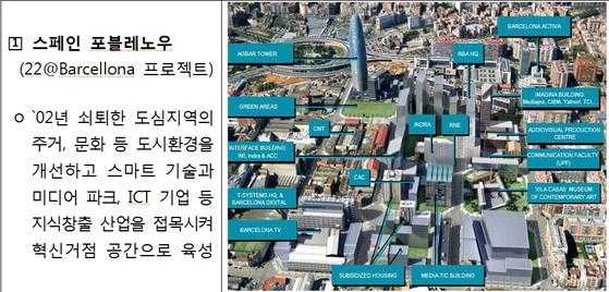 국토부 도시재생 뉴딜 로드맵 벤치마팅 사례로 꼽은 스페인 포플레노우.
