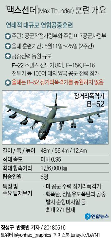 [그래픽] '맥스선더'(Max Thunder) 훈련 개요   (서울=연합뉴스) 장성구 기자 = 미군 전략폭격기 B-52가 한미 연합공중훈련인 '맥스선더'(Max Thunder)에 불참할 것으로 알려졌다. (끝)