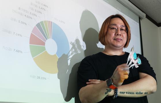 인공지능 스타트업 '아크릴' 박외진 대표가 10일 오후 서울 청담동 아크릴 본사에서 중앙일보와 인터뷰를 하고 있다.