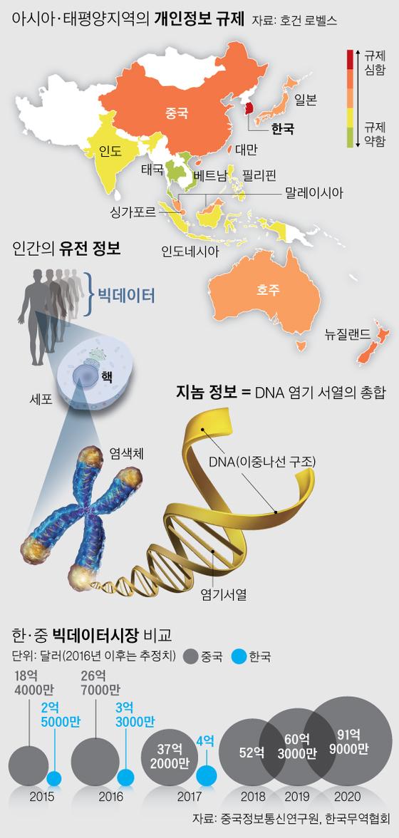 [그래픽=박경민 기자 minn@joongang.co.kr]