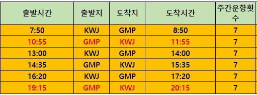 에어필립의 광주공항~김포공항 항공기 스케줄. [사진 에어필립]
