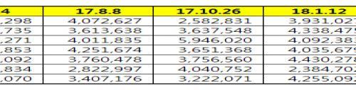[오픈마켓 브랜드평판 4월 빅데이터] 1위 인터파크, 2위 옥션, 3위 티몬