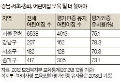 [빅 데이터로 본 강남] 서초·송파 어린이집 품질, 서울 평균보다 떨어져