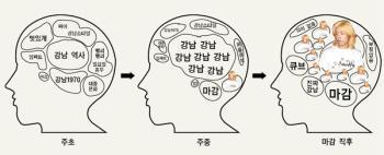 [이주호 기자의 '고민 많은 곰디']  M.I.B 강남? 강남통신 강남!