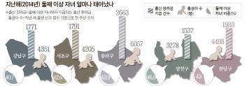 [빅데이터로 본 강남] 강남 신생아 40% 다둥이 출산장려금 받아