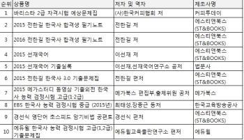 온라인 서점 예스24 분야별 베스트셀러 10위