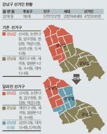 강남구 여당 텃밭? '젊어진' 강남을 변수