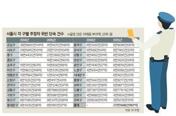 [데이터로 본 불법 주정차] 서울시 지난해 주정차 위반 과태료만 1107억원