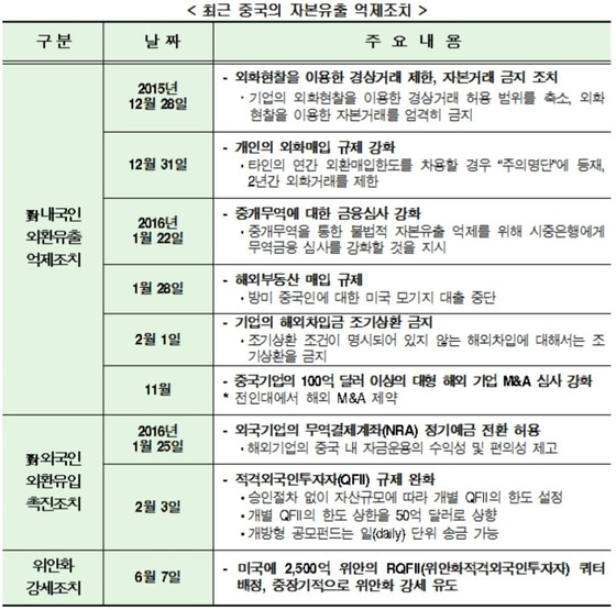 [출처: 현대경제연구원]