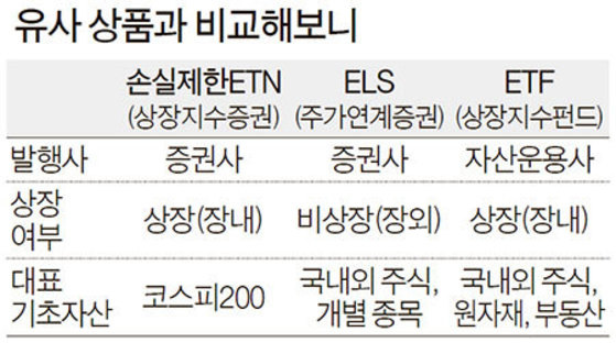 자료: 한국거래소, 각 사