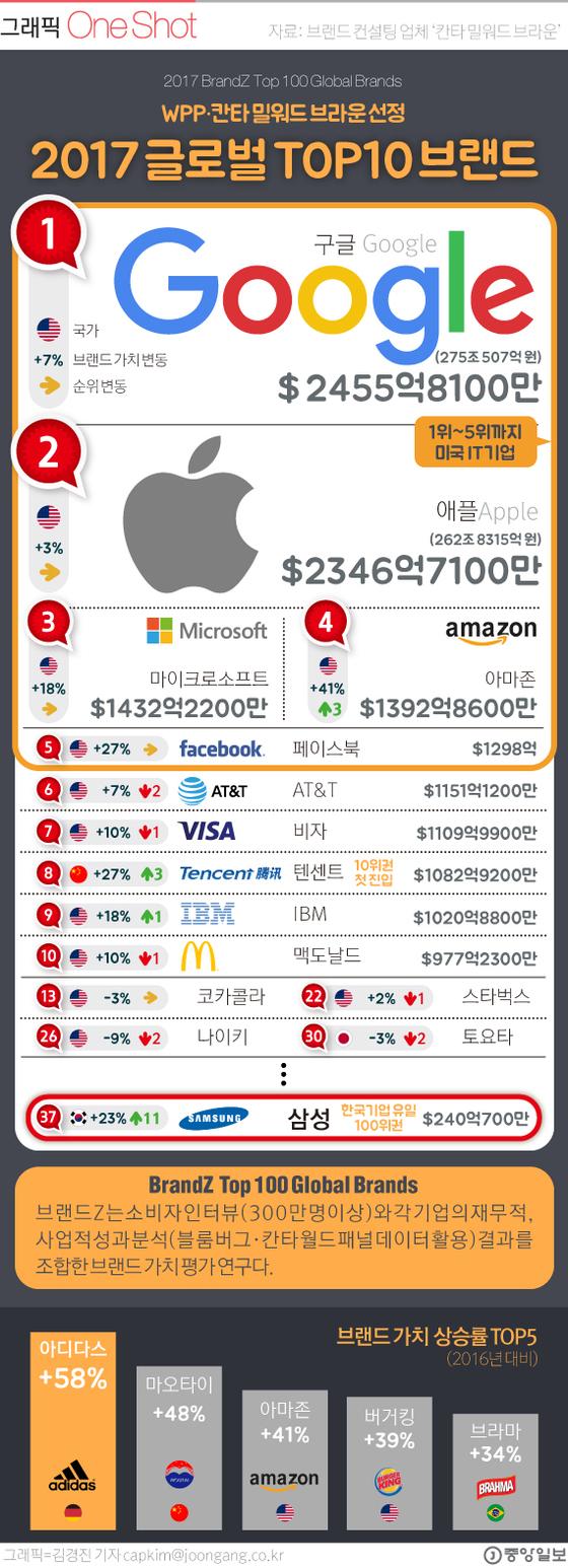 중국경제 - Magazine cover