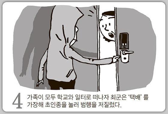 [일러스트: 김회룡 기자]