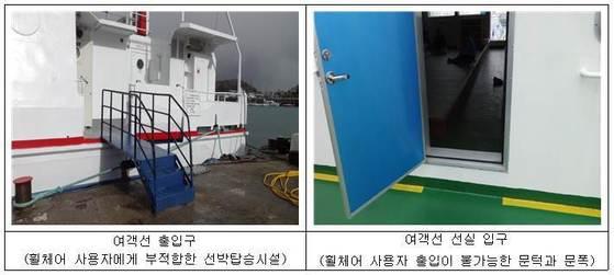 장애인 편의 시설이 미흡한 여객선들. [사진 국가인원귀원회]