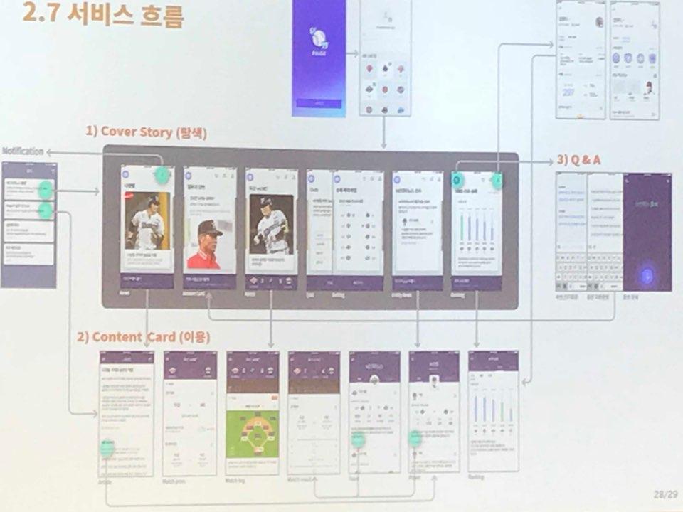 엔씨소프트, AI 야구 정보 서비스 '페이지' 4월 출시