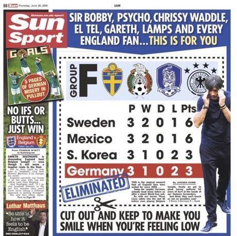 일부에선 독일의 월드컵 조별리그 탈락을 환영하는 분위기다. 영국 선스포츠는 1면에 'F조 4위 독일 탈락'이라며 조롱했다. [사진 SNS]