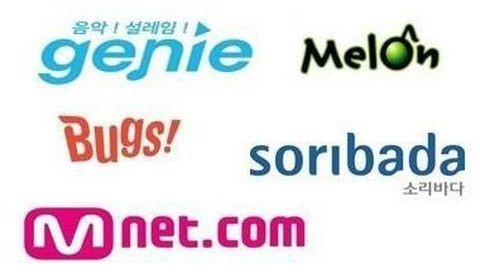 국내 6개 음원서비스 사업자(네이버뮤직·벅스·멜론·소리바다·엠넷닷컴·지니)
