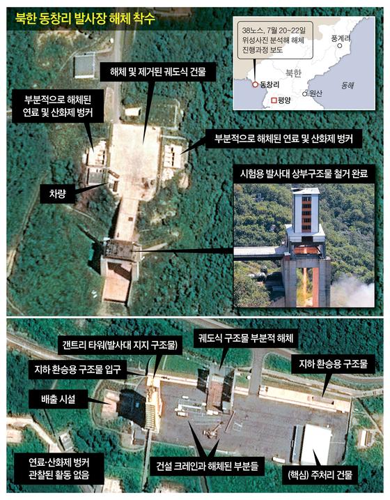 김정은, ICBM실험장 해체에…트럼프는 더 센 제재 채찍