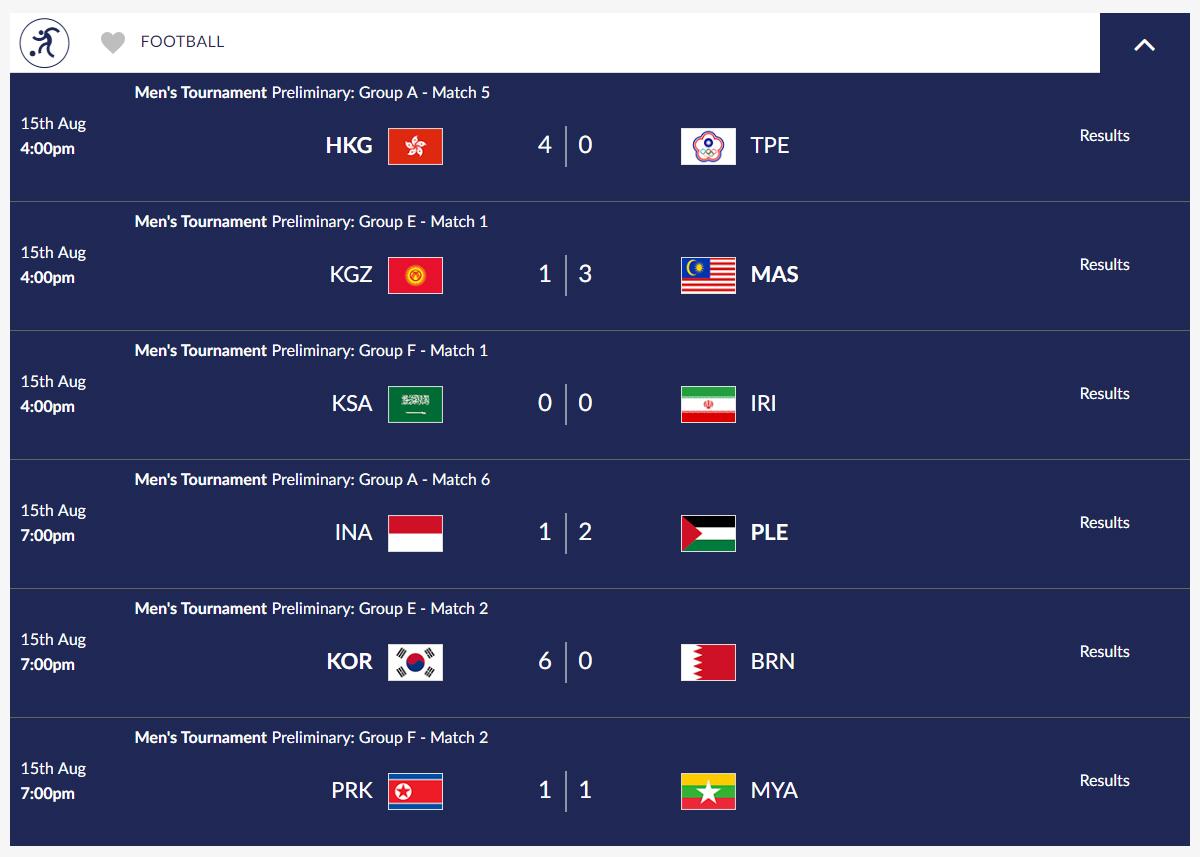 북한 남자 축구대표팀이 약체 미얀마를 상대로 승점 1을 얻는 데 그쳤다. 사진은 예선 경기 결과를 보여준다. [사진 2018 자카르타·팔렘방 아시안게임 홈페이지]