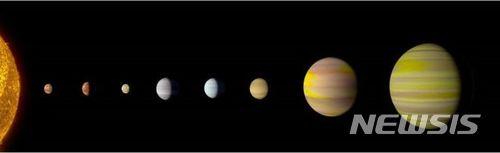 태양계처럼 8개 행성 거느린 케플러-90계 첫 발견