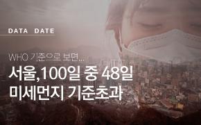 [데이터데이트] 100일중 48일 미세먼지 기준초과