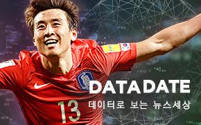 [데이터데이트] 데이터로 본 한국 vs 우즈벡 전
