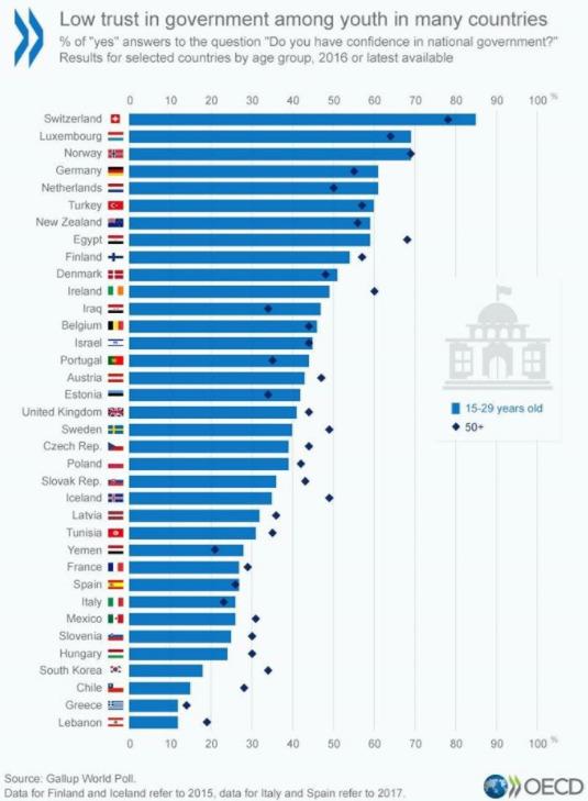 [사진 OECD 페이스북]