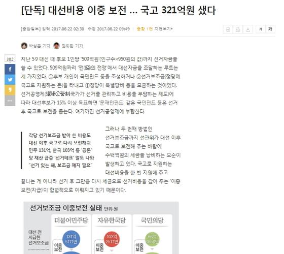 중앙일보 22일자 종합1면