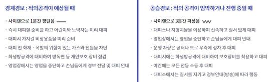 [사진 국민재난안전포털(www.safekorea.go.kr)]