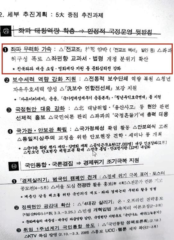 국정원 심리전단의 세부 추진계획.