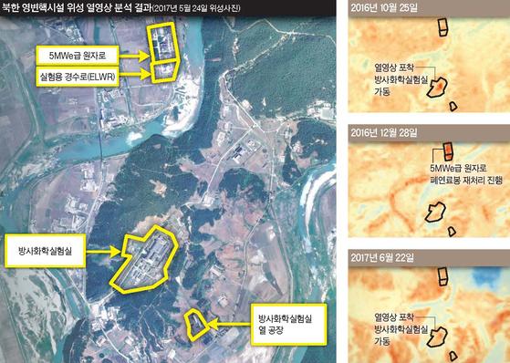 미국의 북한 전문 사이트 '38노스'가 공개한 북한 영변 핵시설단지.38노스는 지난해 9월부터 지난 6월까지 영변 핵시설을 열영상으로 분석한 결과 5MWe 원자로에서 최소한 두 차례 폐연료봉을 재처리해 핵무기용 플루토늄을 추출한 것으로 추정했다. [로이터=연합뉴스]
