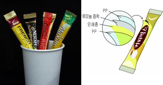 [사진 중앙포토, 식품의약안전청]