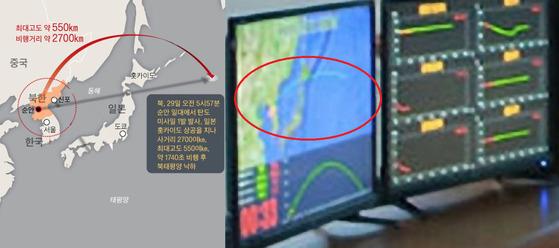 북한 미사일의 비행 궤적(왼쪽)과 북한의 발사 당시 예상 궤도. [중앙포토]
