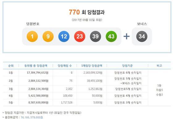로또 770회 [사진 화면 캡처]