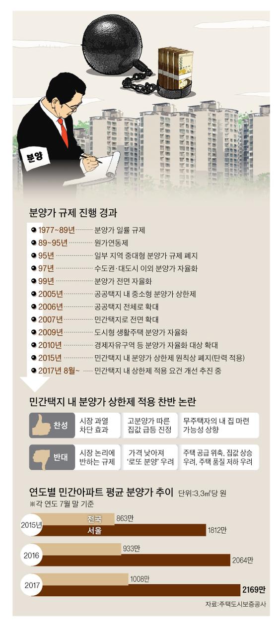 [박춘환, 김회용 기자 park.choonhwan@joongang.co.kr]