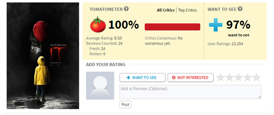 [사진 영화 전문 사이트 Rotten Tomatoes]