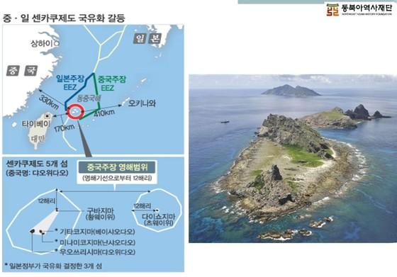 [사진·자료 동북아역사재단]